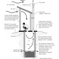 06 VIP latrines (Artist: Shaw, Rod)