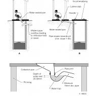 07 Pour-flush latrines (Artist: Shaw, Rod)