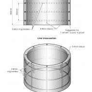 14 Pre-cast concrete ring pit liner (Artist: Shaw, Rod)