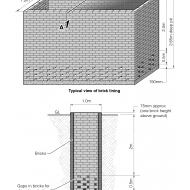 15 Brick-lined pit (Artist: Shaw, Rod)