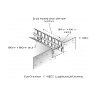 Timber support systems for deep trench latrines 2 (Artist: Shaw, Rod)