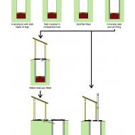 Sanitation ladder v1 - colour (Artist: Shaw, Rod)