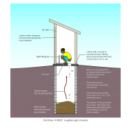 Simple pit latrine v5 - colour (Artist: Shaw, Rod)