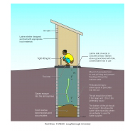 Simple pit latrine v7 - colour (Artist: Shaw, Rod)