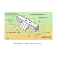 Raised block latrine isometric (Artist: Shaw, Rod)