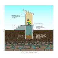 Raised latrine v1 - colour (Artist: Shaw, Rod)