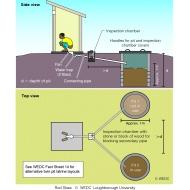 Twin-pit pour-flush latrine fs  - colour copy (Artist: Shaw, Rod)