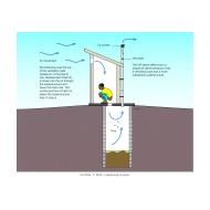 VIP latrine-4 v1 - colour (Artist: Shaw, Rod)