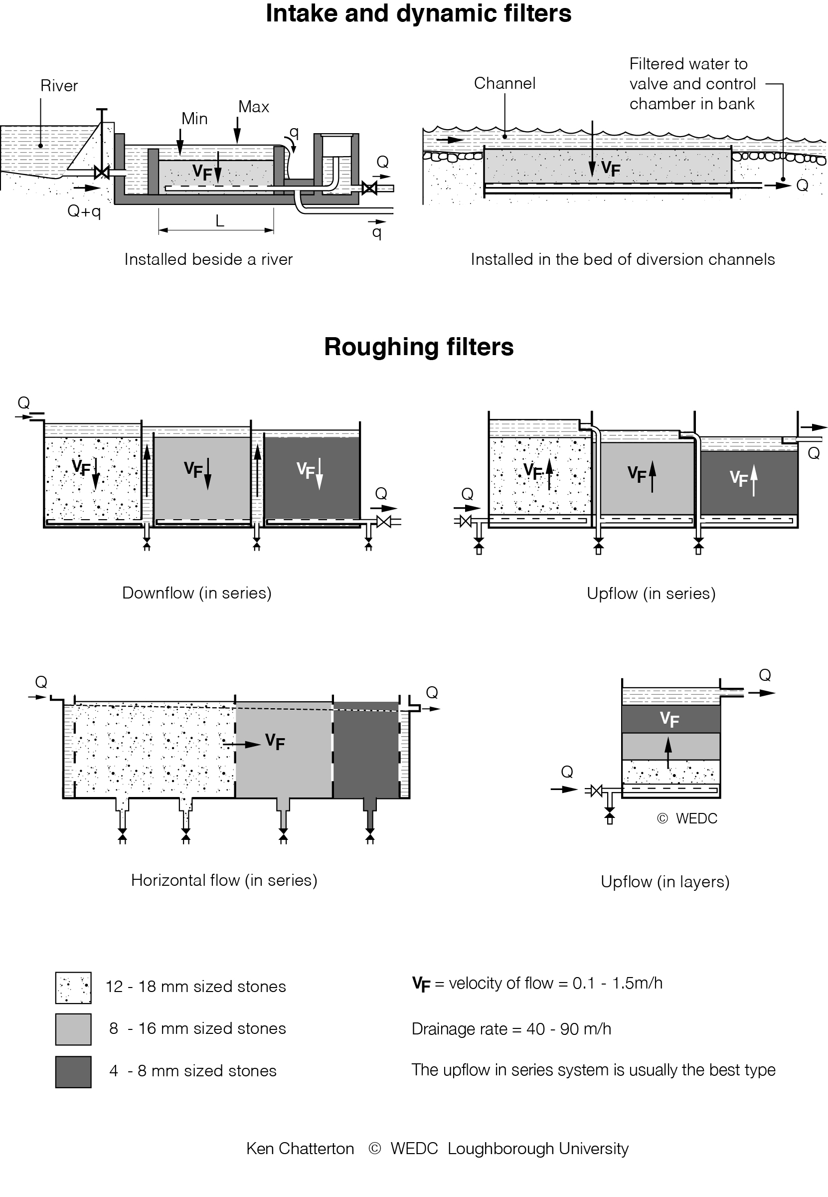 9d01e832a53f Details of intake dynamic and roughing filters. Artist  Chatterton